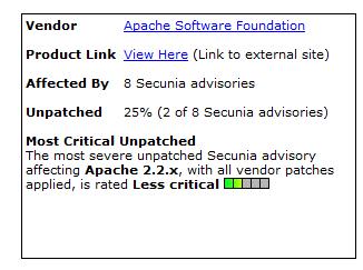 apache bugs